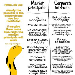 problem is corporations are too restricted.jpg